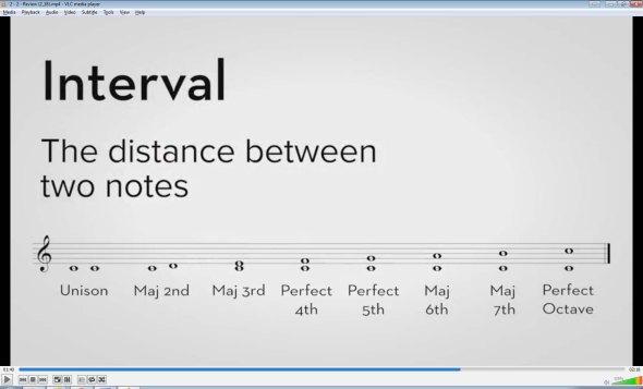 C Major intervals