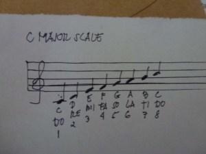 Lesson 1 - Student C Major 1