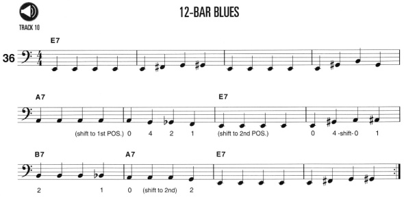HLBM21 - 12-Bar Blues
