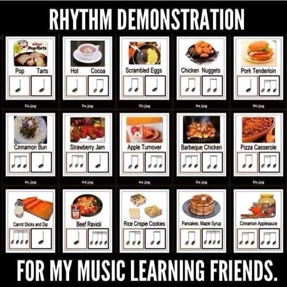 Foodie Rhythm Demonstration