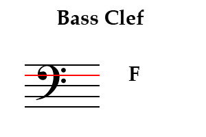 1-2 bass clef