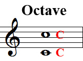 1-2 octave