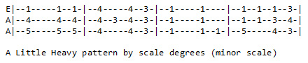 """A Little Heavy"" by scale degrees (minor scale)"
